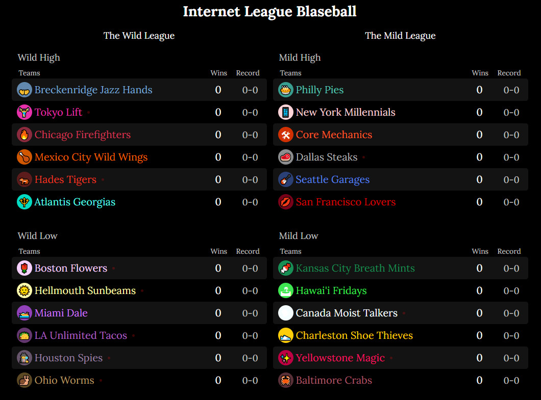 A screenshot showing the different leagues and teams in Blaseball, as of season 15