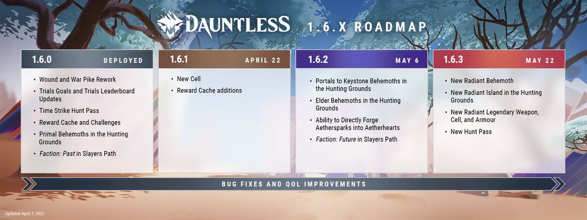 Dauntless - the spring/summer 2021 roadmap for Dauntless, showing new updates coming for April 22, May 6, and May 22.
