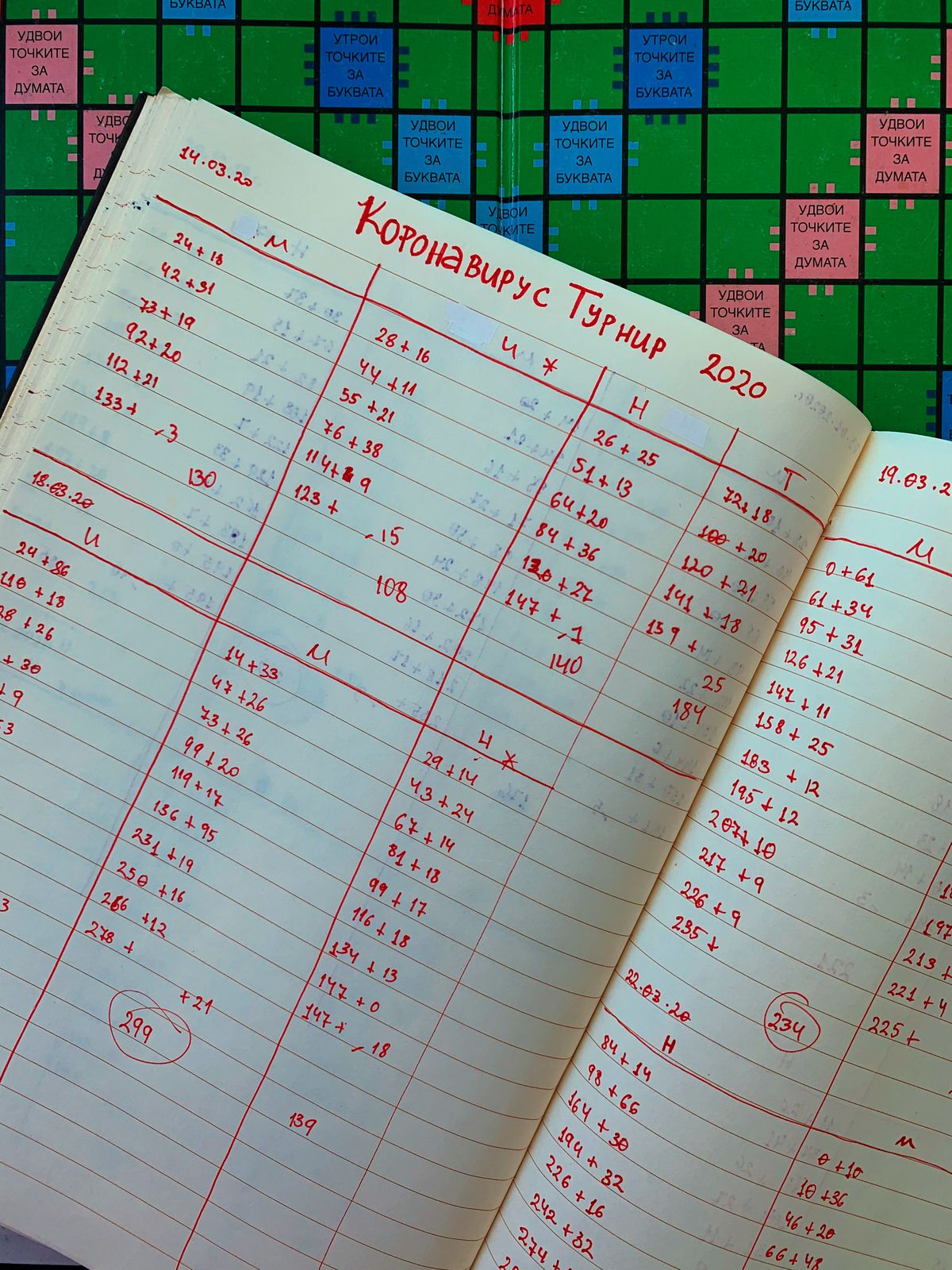 """A carefully lined page with red ink shows the scores of Scrabble games. It says """"Coronavirus Tournament 2020"""" at the top in Cyrillic letters."""