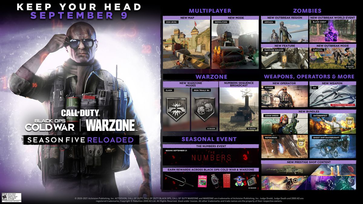 Roadmap for Call of Duty Black Ops Cold War and Warzone season five Reloaded